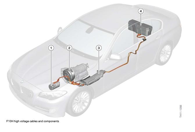 F10H-cables-et-composants-haute-tension.png