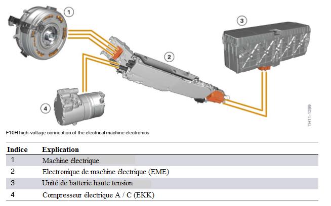 F10H-connexion-haute-tension-de-l-electronique-de-la-machine-electrique.png