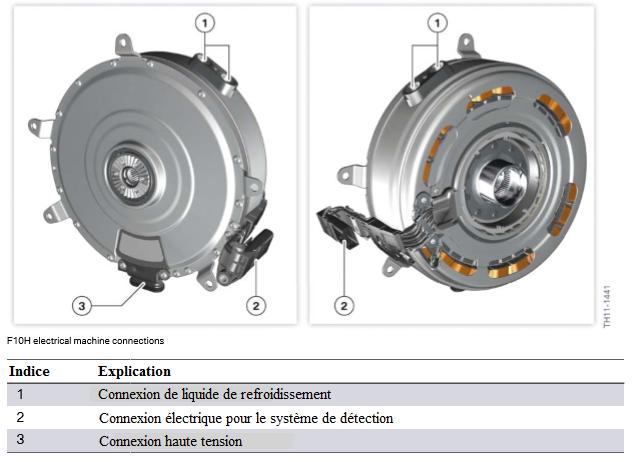 F10H-connexions-de-machines-electriques.png