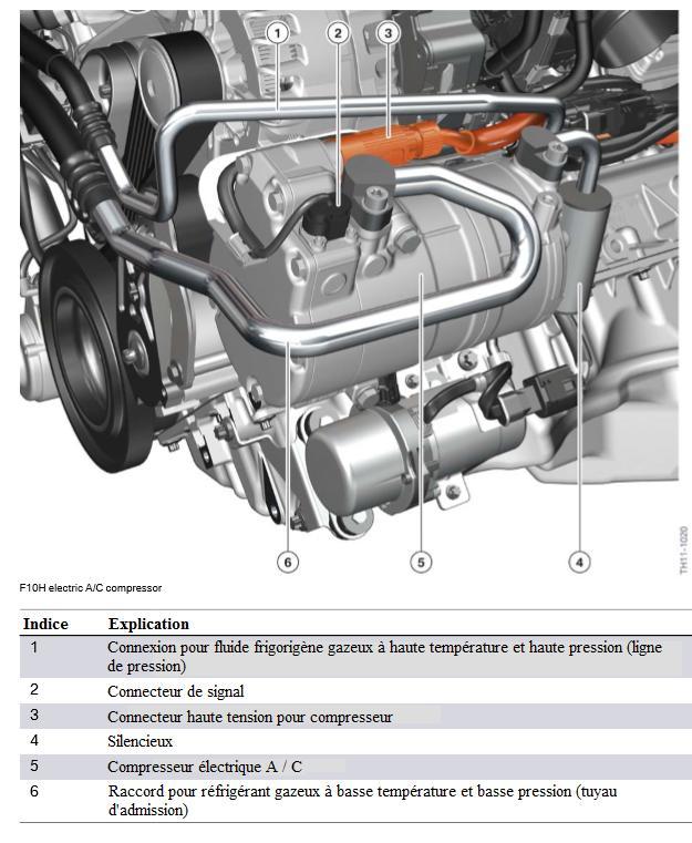 F10H-electrique-A-C-compresseur.jpeg