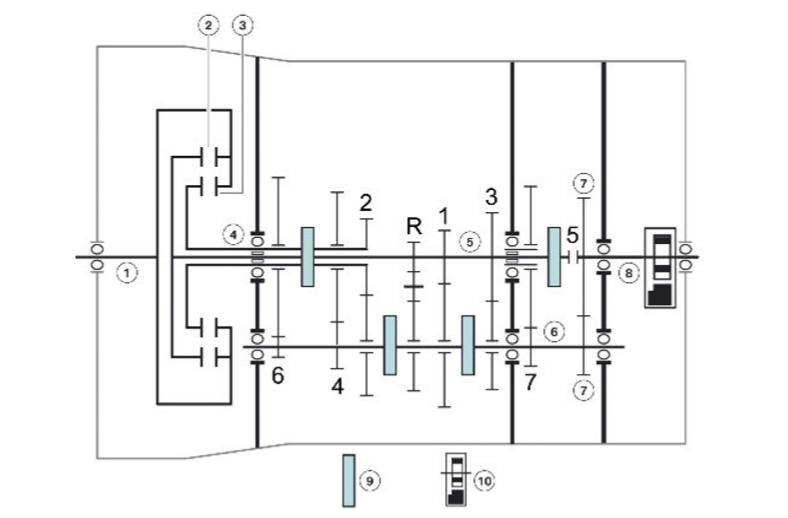 F12-F13-M6-M-DCT-design.png