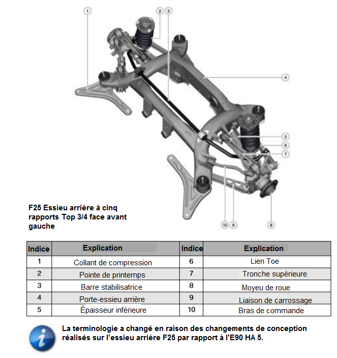 F25-Suspension-arriere.png