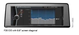 F30-CID-avec-88-diagonale-d-ecran.png