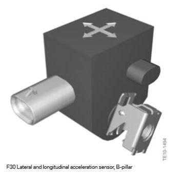 F30-Capteur-d-acceleration-laterale-et-longitudinale-montant-B.png