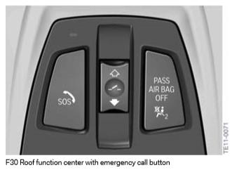 F30-Centre-de-fonction-de-toit-avec-bouton-d-appel-d-urgence.png