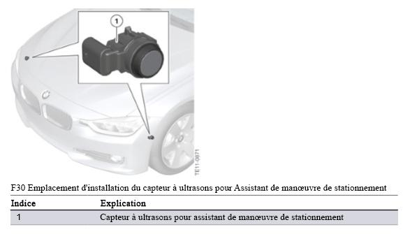 F30-Emplacement-d-installation-du-capteur-a-ultrasons-pour-Assistant-de-manuvre-de-stationnement.png