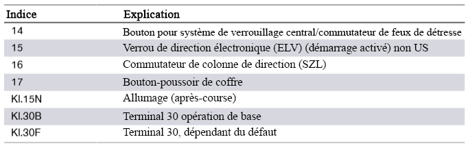 F30-Entree-sortie-Systeme-d-acces-voiture-2.png