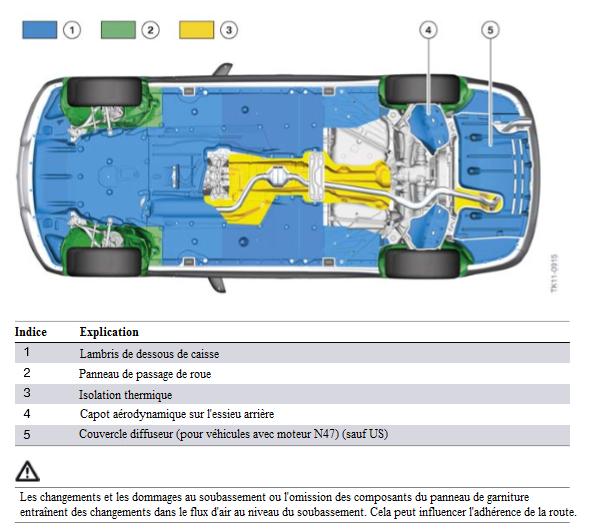 F30-Lambris-de-dessous-de-carrosserie.png