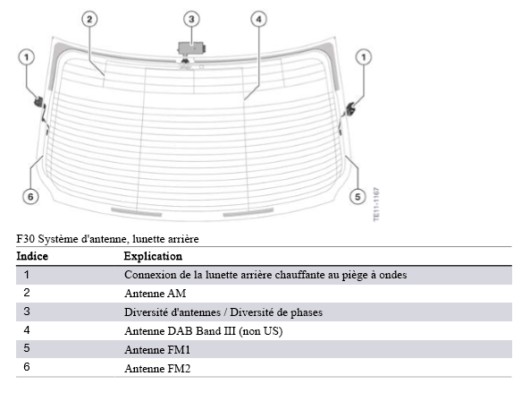 F30-Systeme-d-antenne-lunette-arriere.png