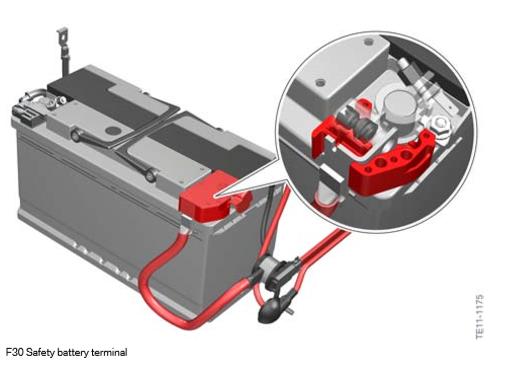 F30-Terminal-de-batterie-de-securite.png