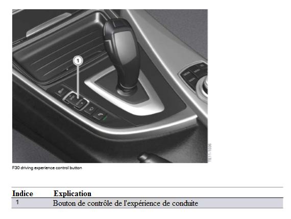 F30-bouton-de-controle-de-l-experience-de-conduite.png