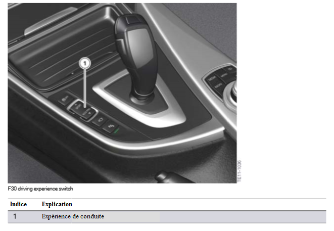 F30-commutateur-d-experience-de-conduite.png