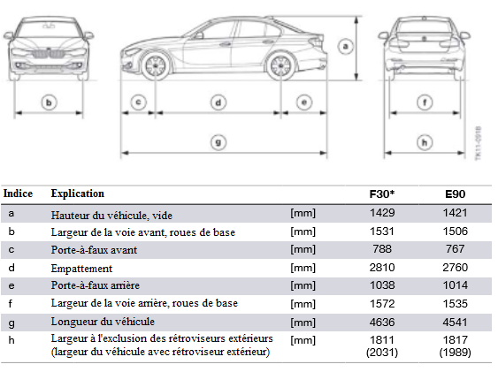 F30-dimensions-hors-tout.png
