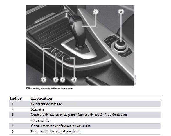 F30-elements-de-commande-dans-la-console-centrale.png