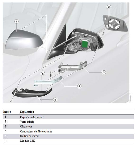 F30-retroviseur-exterieur.png