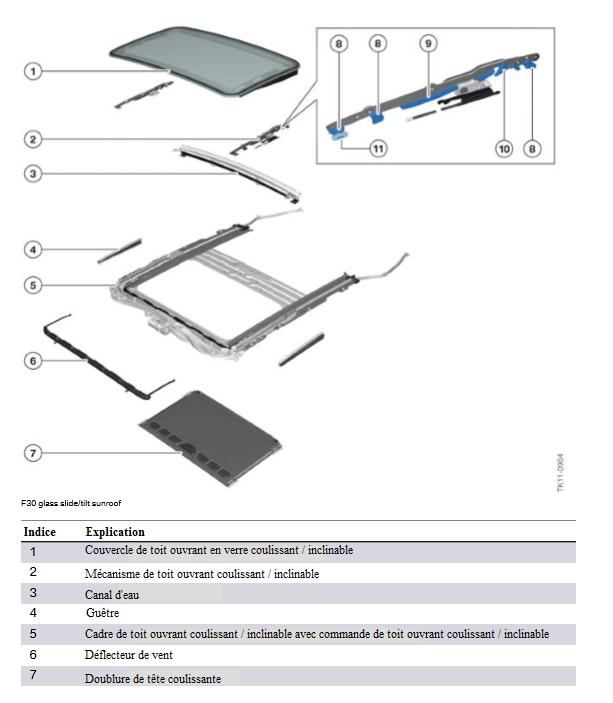 F30-verre-diapositive-inclinaison-toit-ouvrant.png