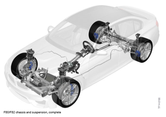 F80-F82-chassis-et-suspension-complet.png