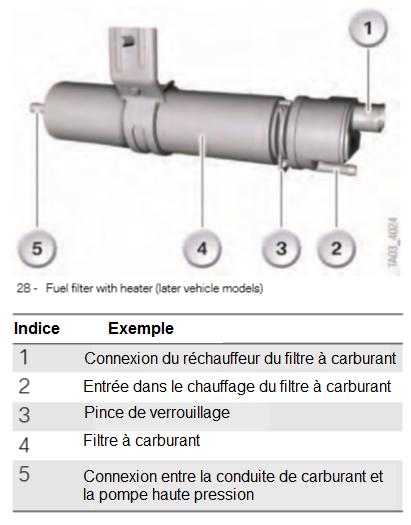 Filtre-a-carburant-avec-chauffage-modeles-de-vehicules-ulterieurs.png