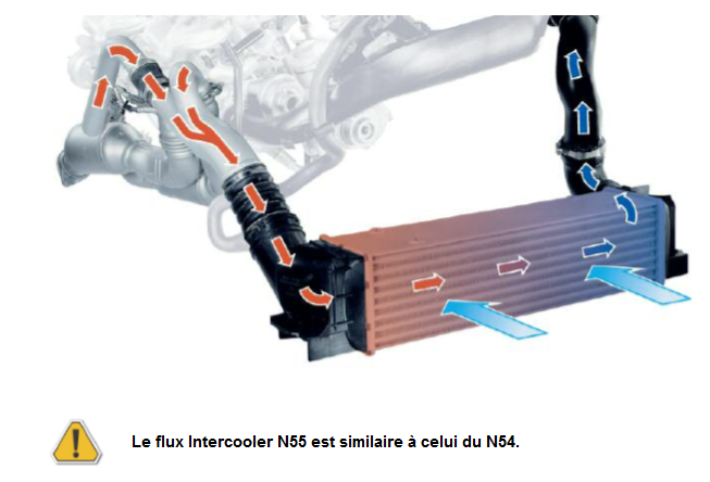 Flux-N54-Intercooler.png