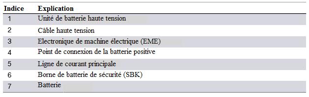 Flux-d-energie-F10H-entre-la-batterie-haute-tension-et-le-systeme-electrique-du-vehicule-12-V-2.png