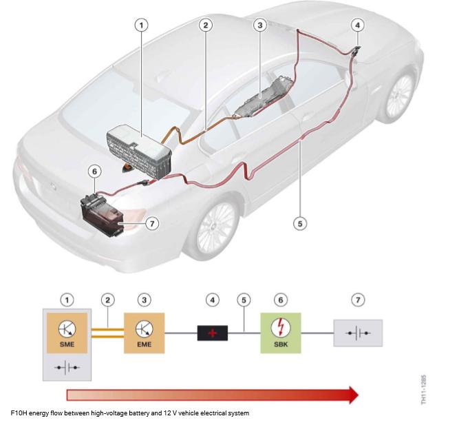 Flux-d-energie-F10H-entre-la-batterie-haute-tension-et-le-systeme-electrique-du-vehicule-12-V.png