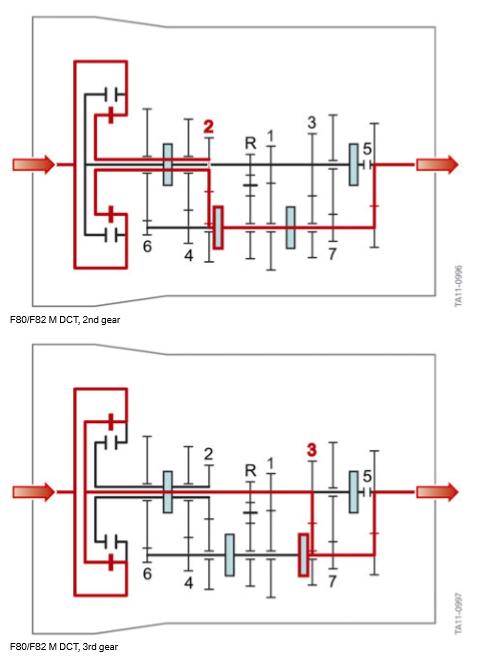 Flux-de-puissance-engrenages-2.png