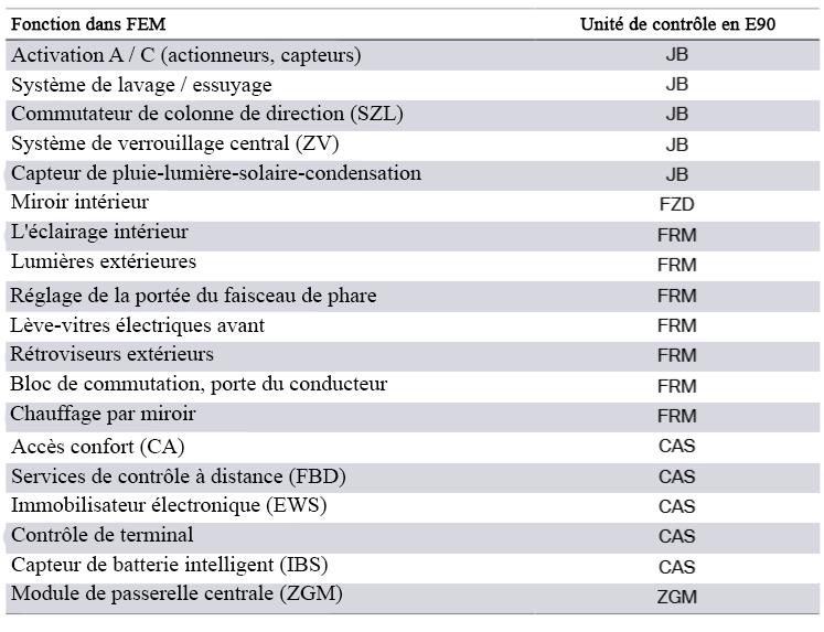 Fonction-dans-FEM.png