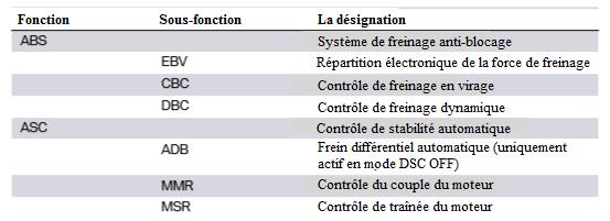 Fonction-du-systeme-Fonction-du-systeme.png