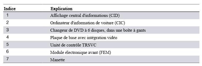 Fonction-video-du-schema-de-cablage-du-systeme-F30-2.png