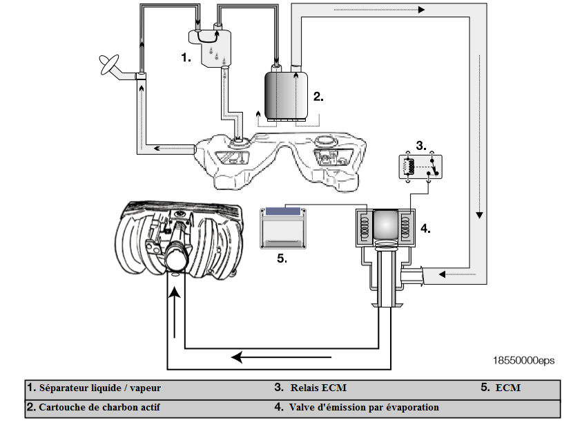 Gestion-des-emissions---Conformite-HC-II-a-partir-de-96-MA.png