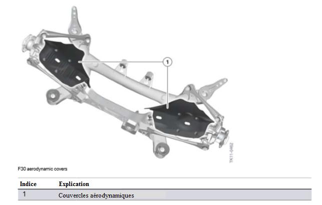 Housses-aerodynamiques-F30.png