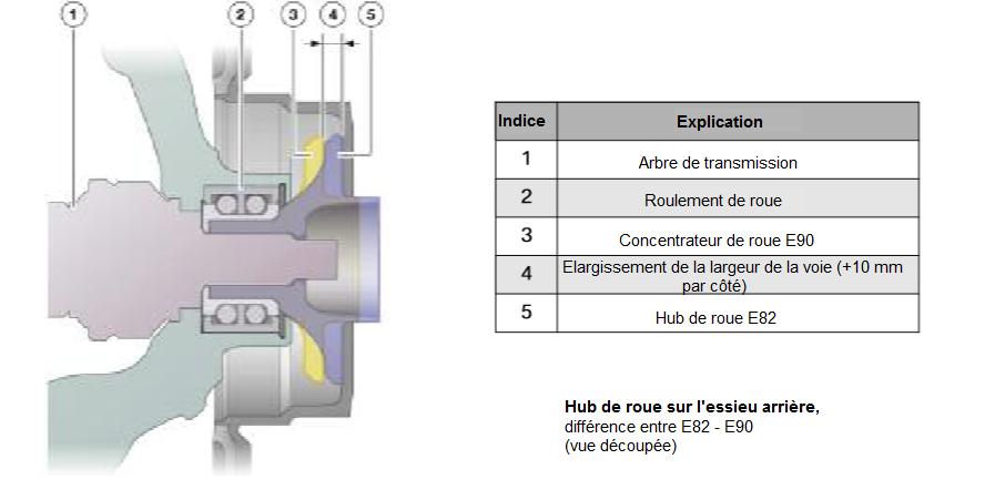 Hub-de-roue-sur-l-essieu-arriere.png