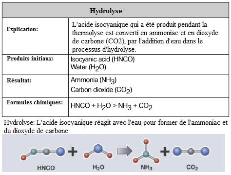 Hydrolyse_20180422-1248.png