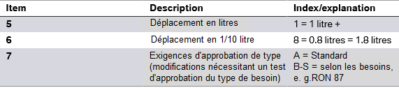 Identification-du-Moteur-1.png