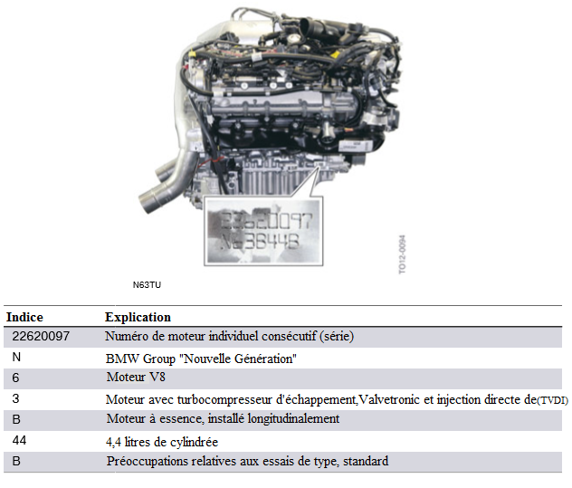 Identification-du-moteur-N63TU-et-numero-du-moteur-sur-le-devant-droit-du-moteur.png