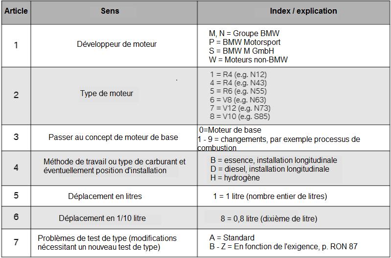 Identification-du-moteur_20170912-2006.png