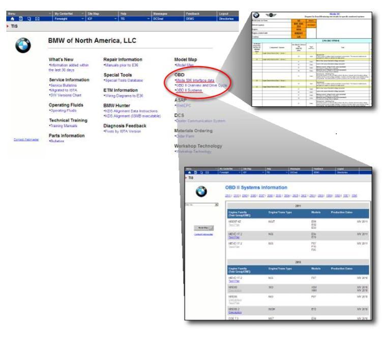 Informations-sur-le-systeme-OBD-II-sur-TIS.jpeg