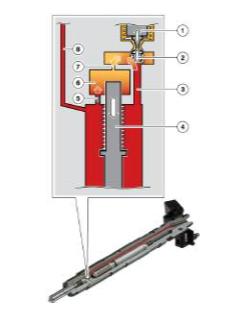 Injecteur-Fermeture.png