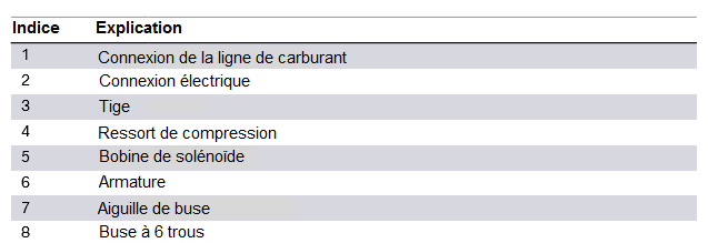 Injecteur-a-electrovanne-HDEV-5_2-2.png