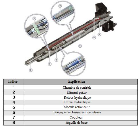 Injecteurs-de-carburant_20180421-1059.png