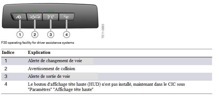 Installation-d-exploitation-F30-pour-les-systemes-d-assistance-au-conducteur.png