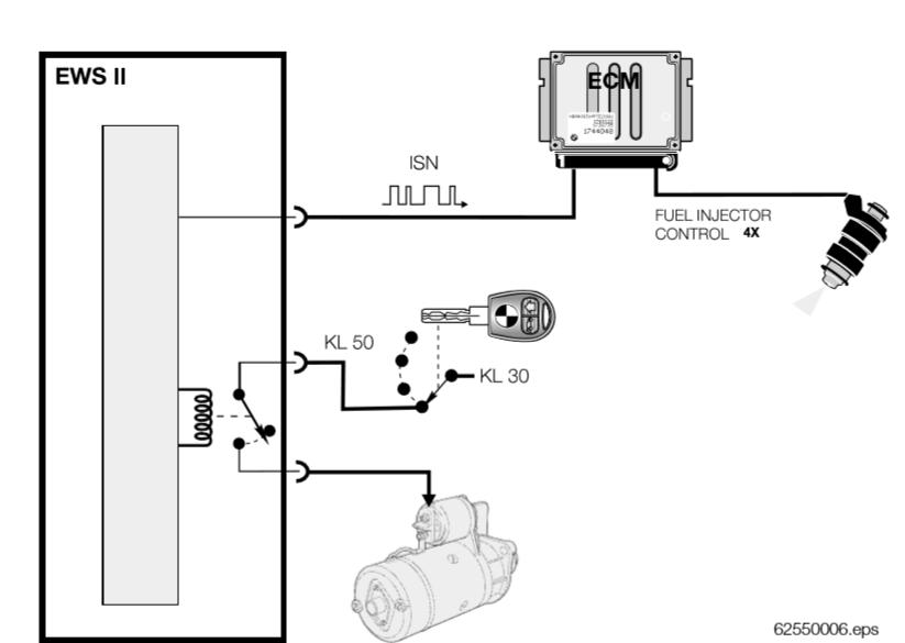 Interface-du-systeme-de-protection-de-l-entrainement-EWS-II-2.png