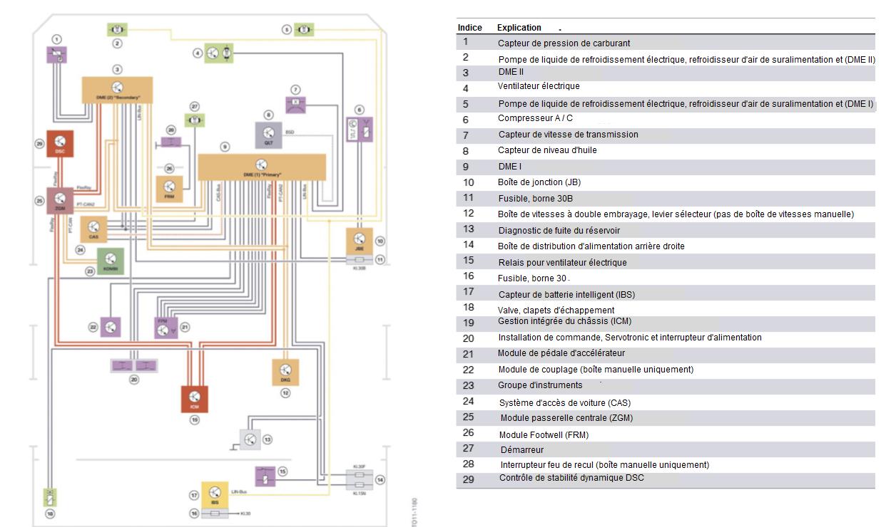 Interface-vehicule-de-DME-I-et-DME-II.png