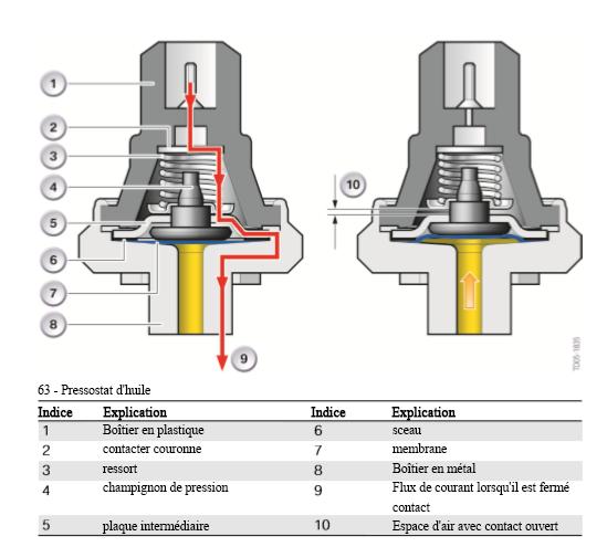 Interrupteur-de-pression-d-huile
