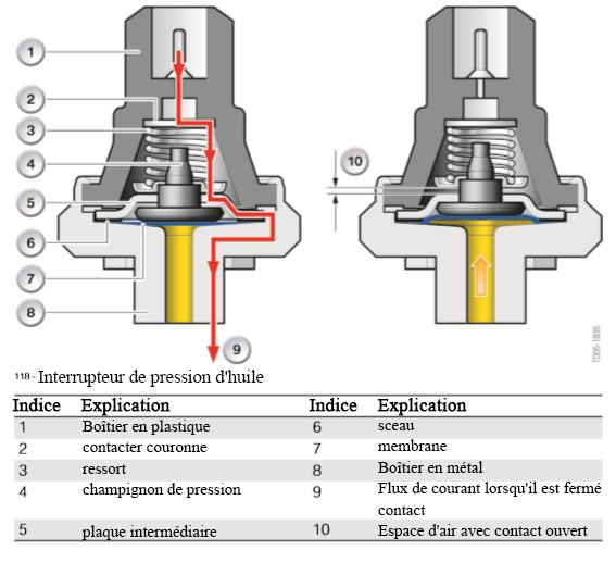 Interrupteur-de-pression-d-huile_20180829-1318