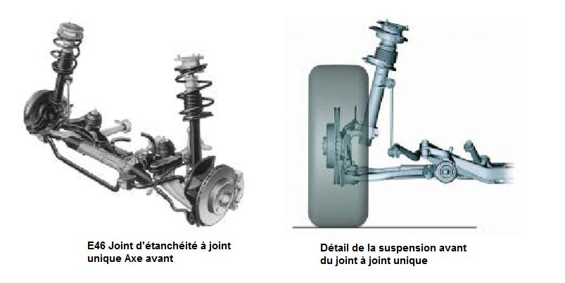Joint-solaire-a-joint-unique-Essieu-avant.png