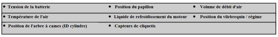 Le-controle-d-allumage.png