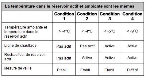 Le-controle-de-chauffage.png