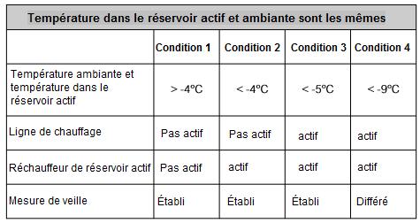 Le-controle-de-chauffage_20180422-1816.png