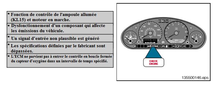 Le-voyant-CHECK-ENGINE.png